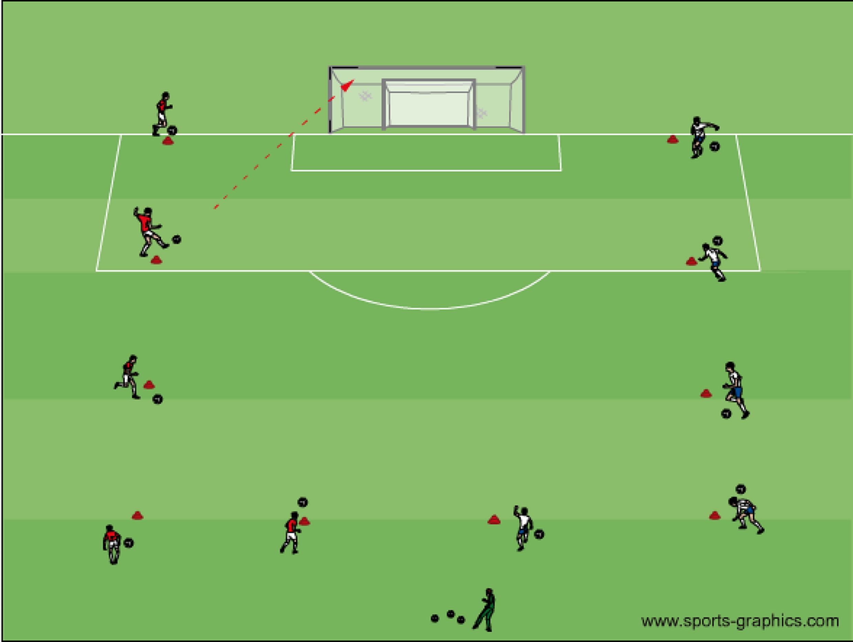 fodbold finter og tricks